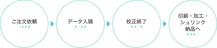 petbottle_process01