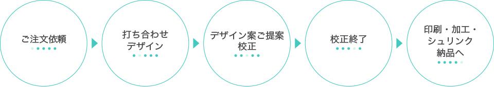 petbottle_process02
